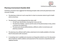 Pharmacy Environment Checklist