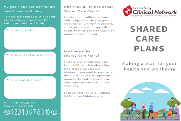 Shared Care Plans brochure